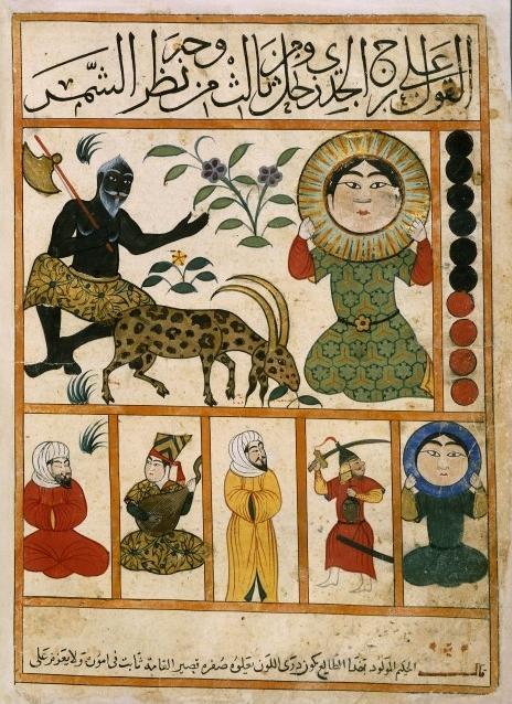 http://lenarevenko.com/blog/files/Egyptian-Zodiac-Capricorn.jpg