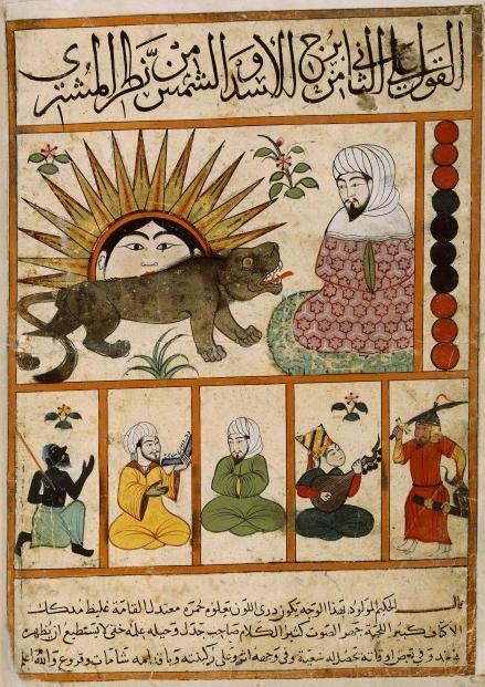 http://lenarevenko.com/blog/files/Egyptian-Zodiac-Leo.jpg
