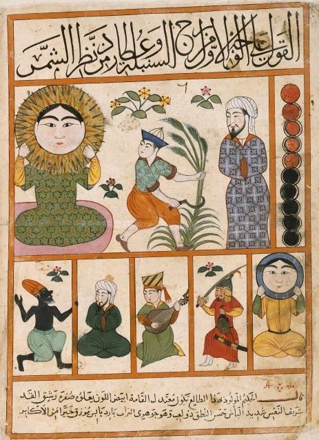 http://lenarevenko.com/blog/files/Egyptian-Zodiac-Virgo.jpg